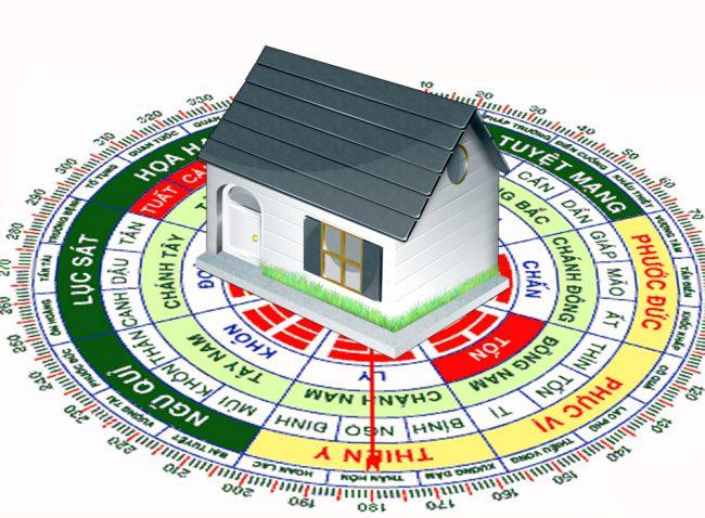Tìm hiểu về phong thủy của ngôi nhà và khu đất