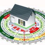 Chọn hướng tốt để xây nhà theo phong thủy